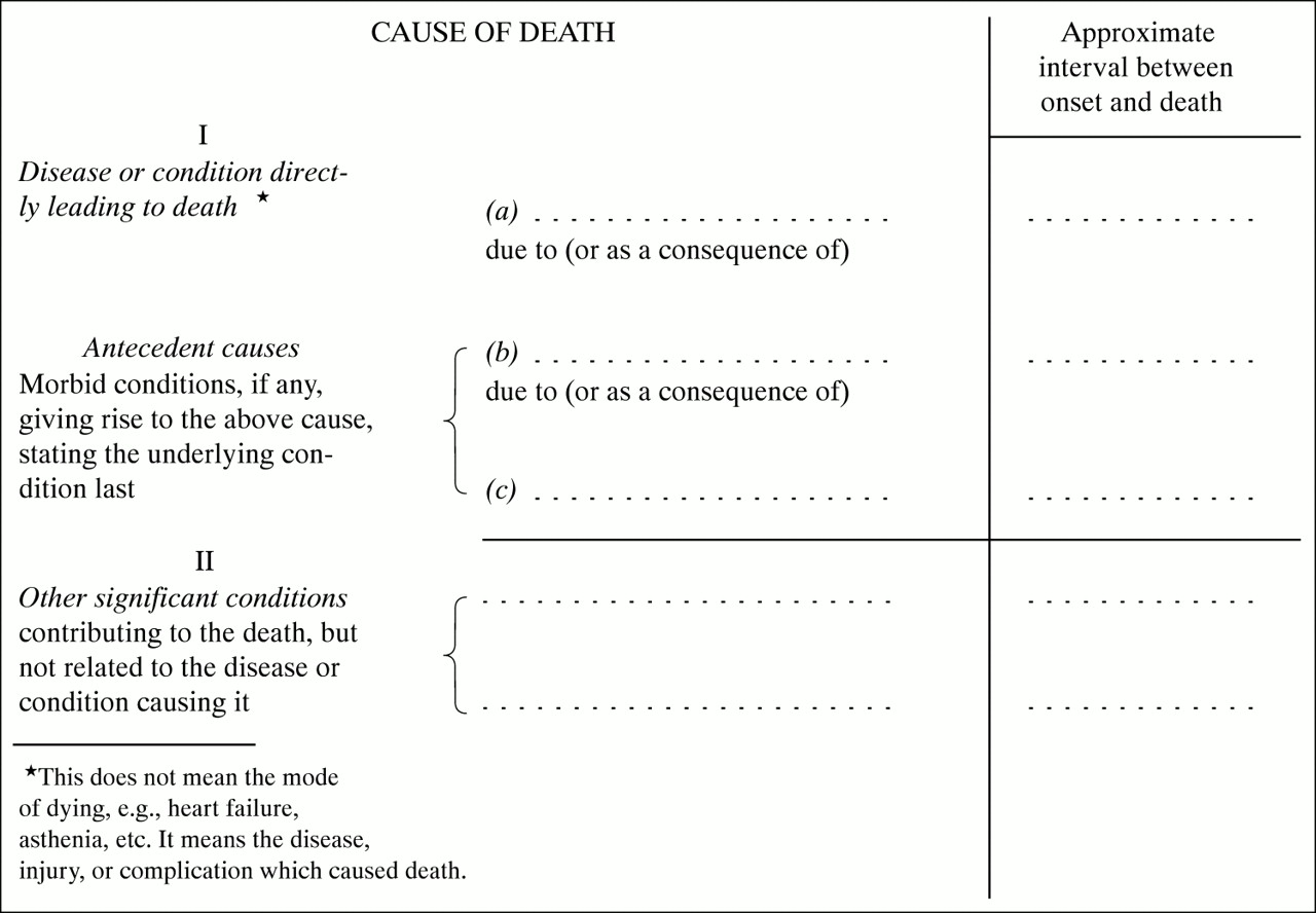 Comparing Hospital Discharge Records With Death Certificates Can