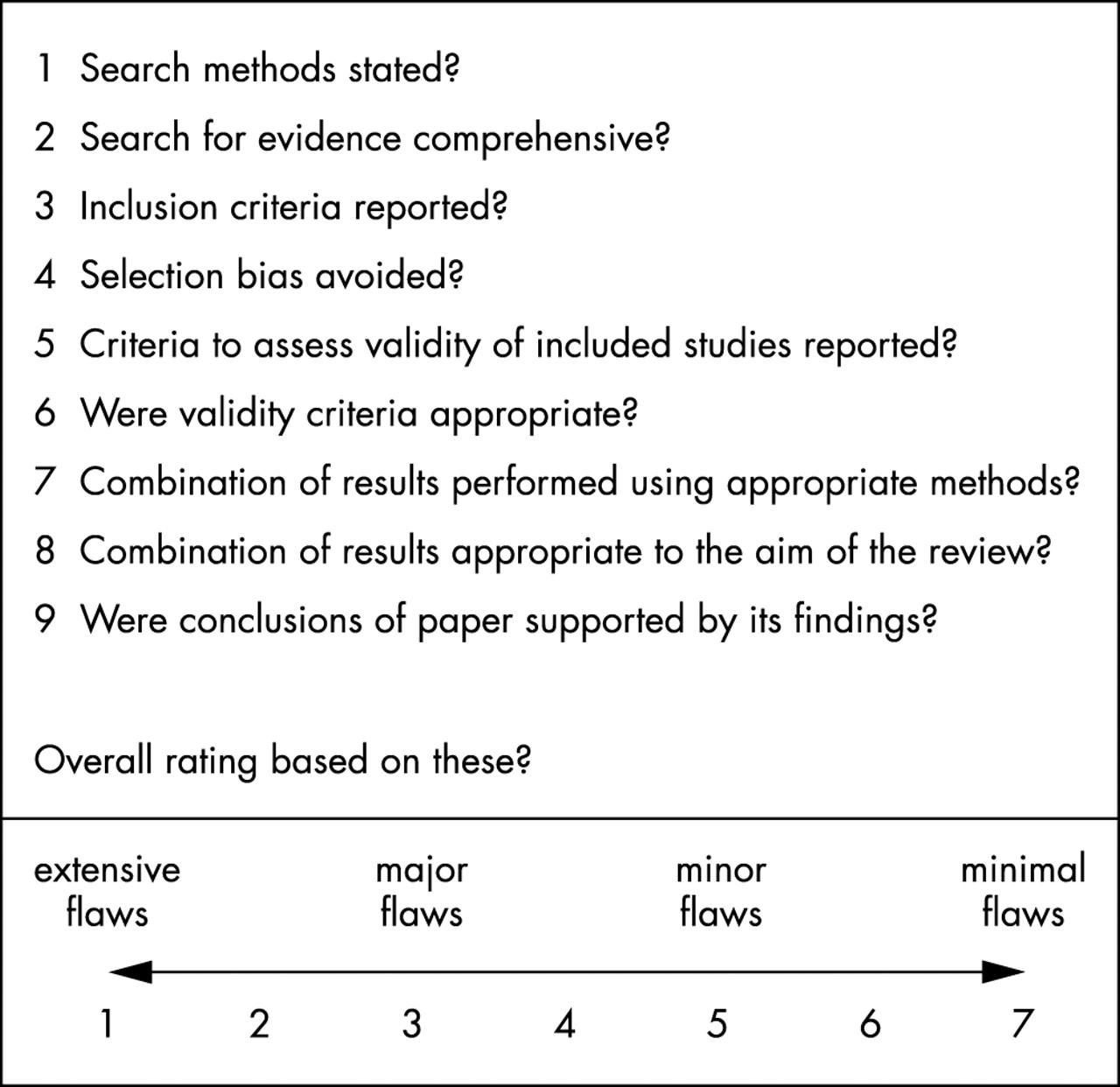 Asa Research Paper