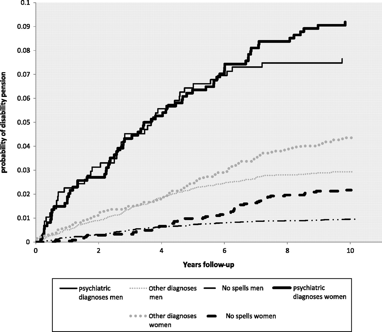 nsw health study leave pdf