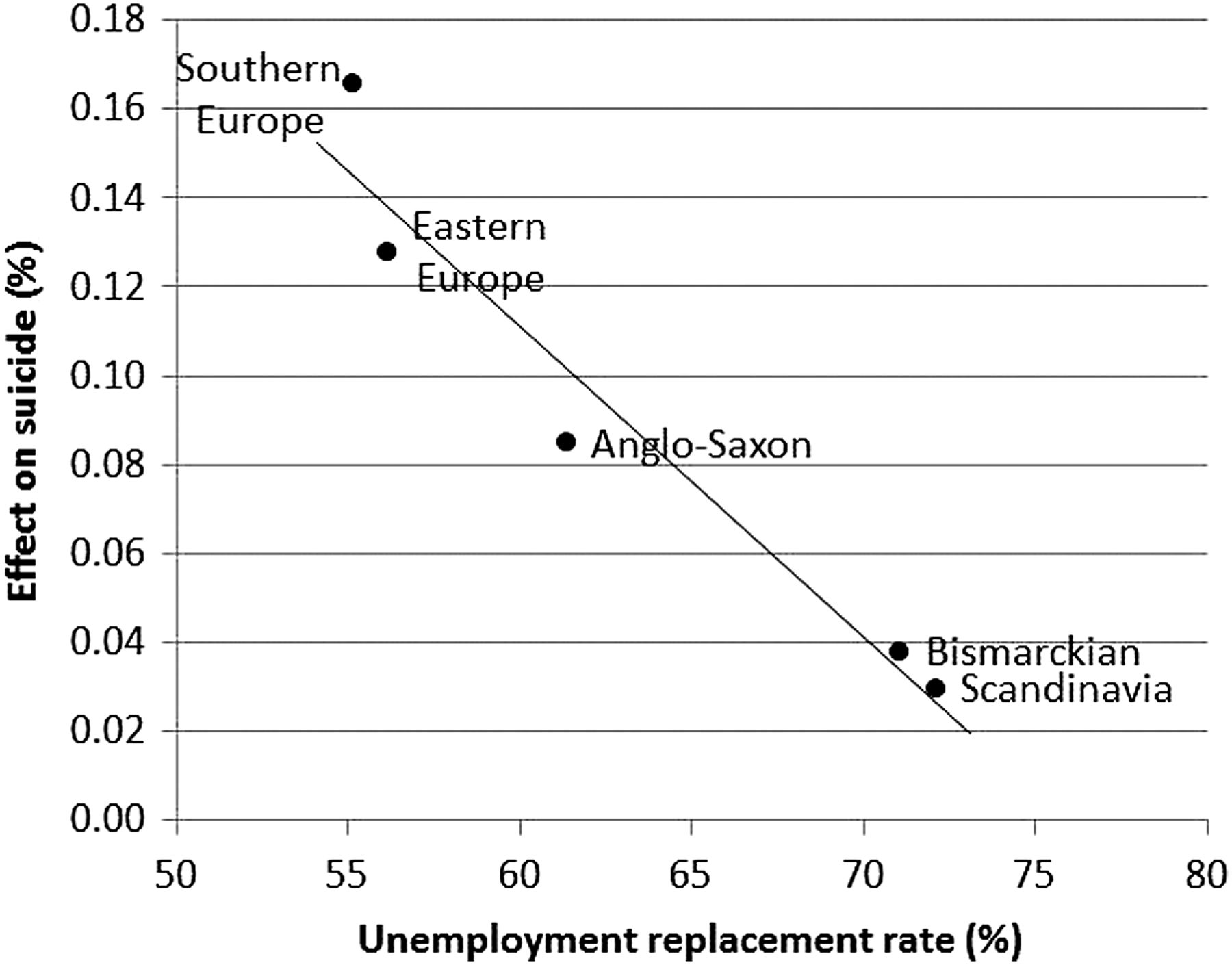 The negative effects of unemployment 75