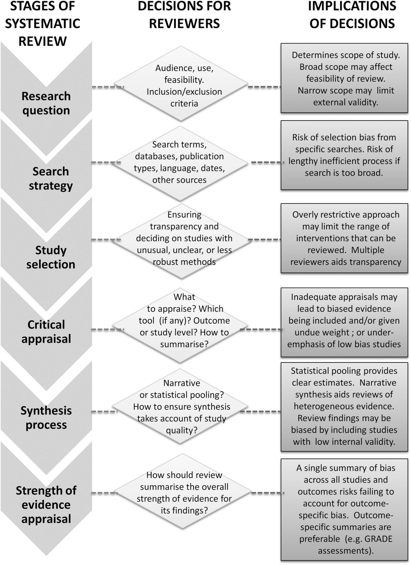 qualitative health research journal author guidelines